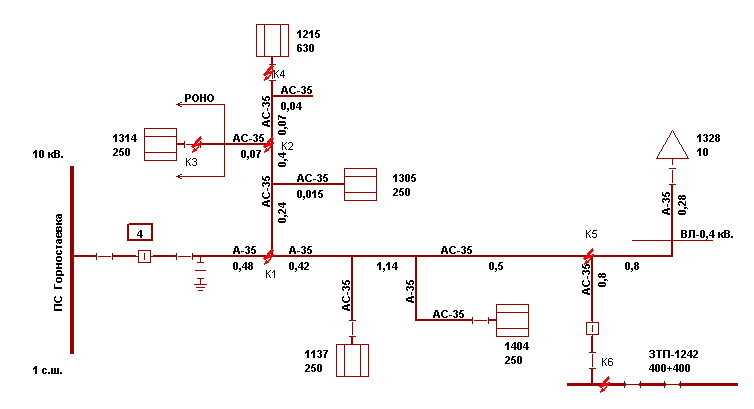 Re: Однолинейные схемы