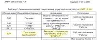http://rzia.ru/extensions/hcs_image_uploader/uploads/50000/8500/58982/thumb/p189d4q7scask1ifpal21d5nnt91.jpg