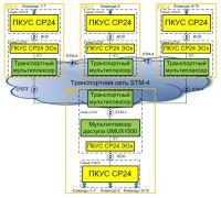 http://rzia.ru/extensions/hcs_image_uploader/uploads/60000/2500/62939/thumb/p18epqf7io16291h951kdr6avgih1.JPG