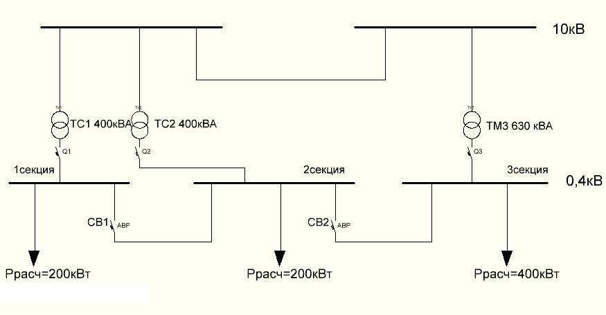 Re: Алгоритм работы АВР 0,4кВ