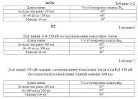 http://rzia.ru/extensions/hcs_image_uploader/uploads/60000/9500/69554/thumb/p18okd0rd61jj1e79egqbkutdk1.jpg