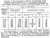 http://rzia.ru/extensions/hcs_image_uploader/uploads/70000/2500/72856/thumb/p18u3adb6s1of345615v1fq613ev1.JPG