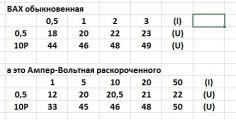 http://rzia.ru/uploads/images/10286/ed798787dc51fa1e1b5c48f5b7b4be73.jpg