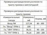 http://rzia.ru/uploads/images/14641/f8f4bf46fb8a70557227dc24e2244768.jpg